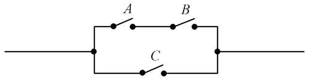 图5.2 布尔代数可以用来解释复杂的开关电路