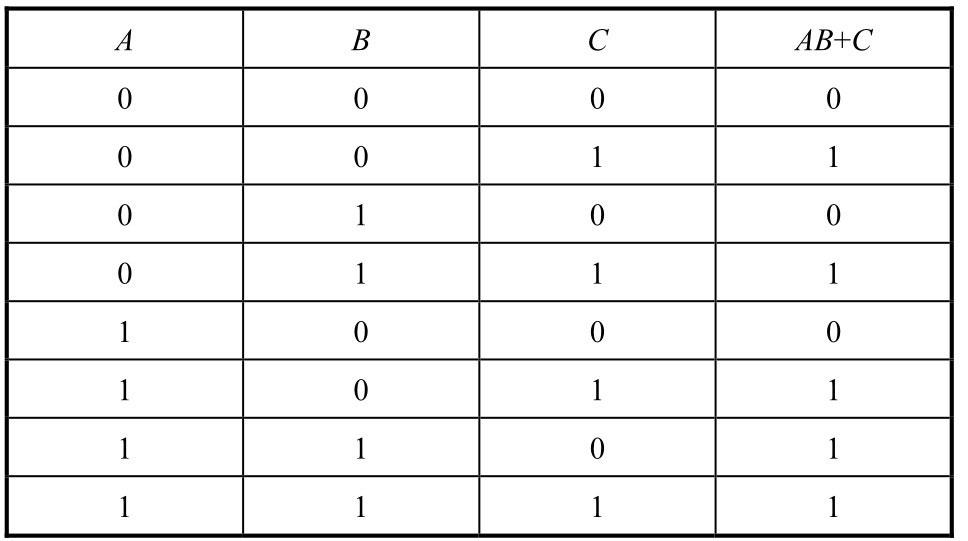 表5.4 三个开关的状态与电路通断之间的关系