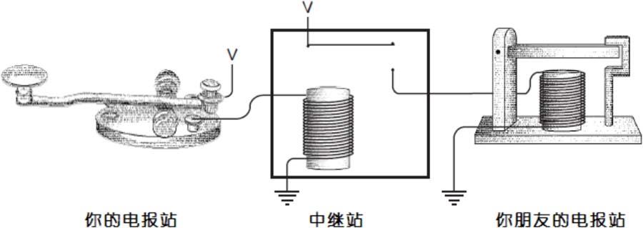 继电器结构图